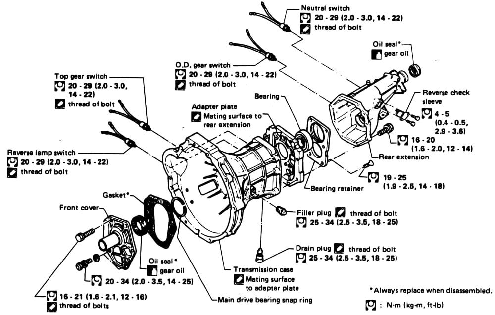 Fs5w71c Rebuild Kit Ballistic Parts