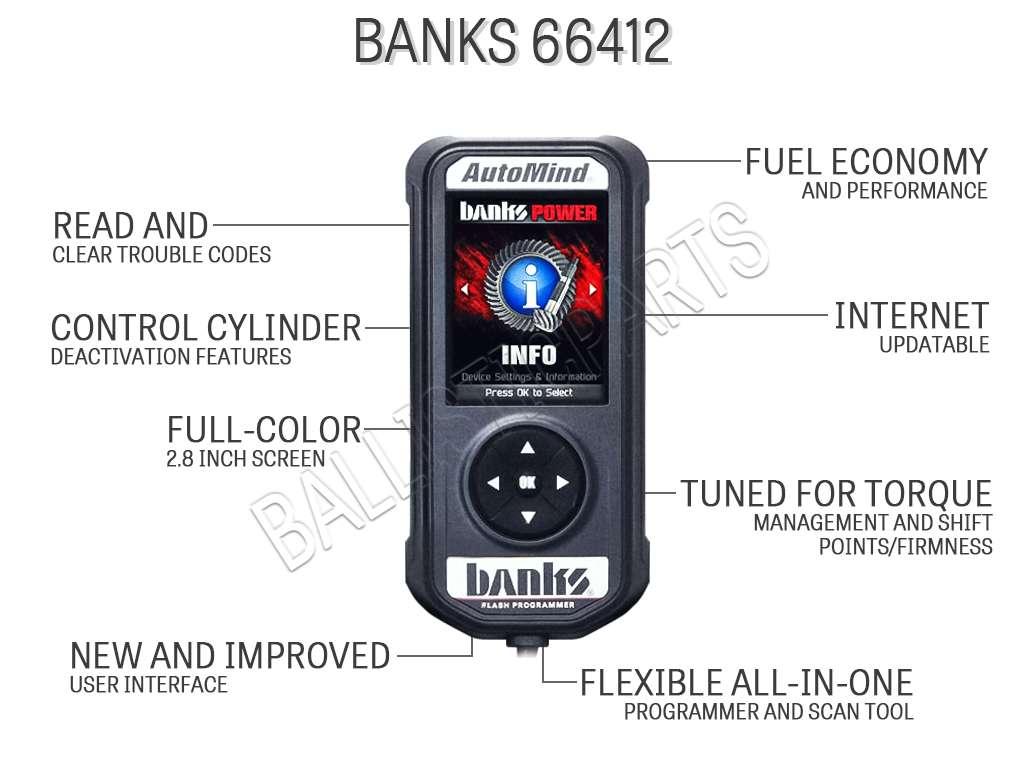 Banks 66412