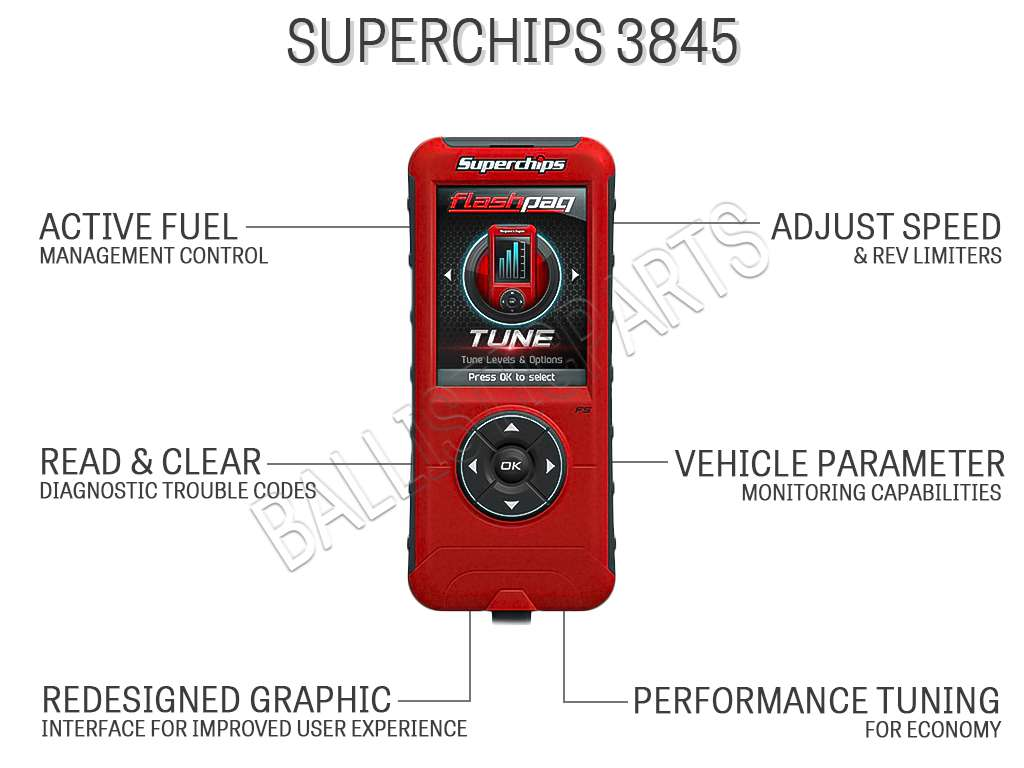 Superchips 3845 info