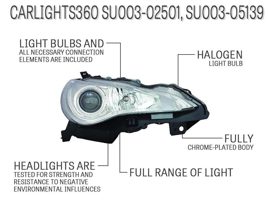 Carlights360 SU003-02501, SU003-05139
