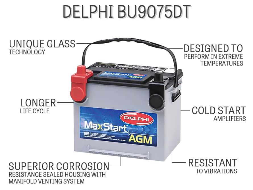 Delphi BU9075DT