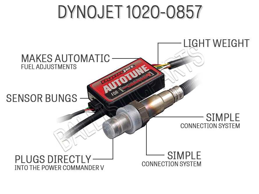 Dynojet 1020-0857