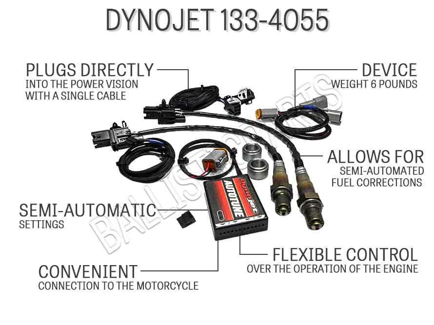 Dynojet 133-4055