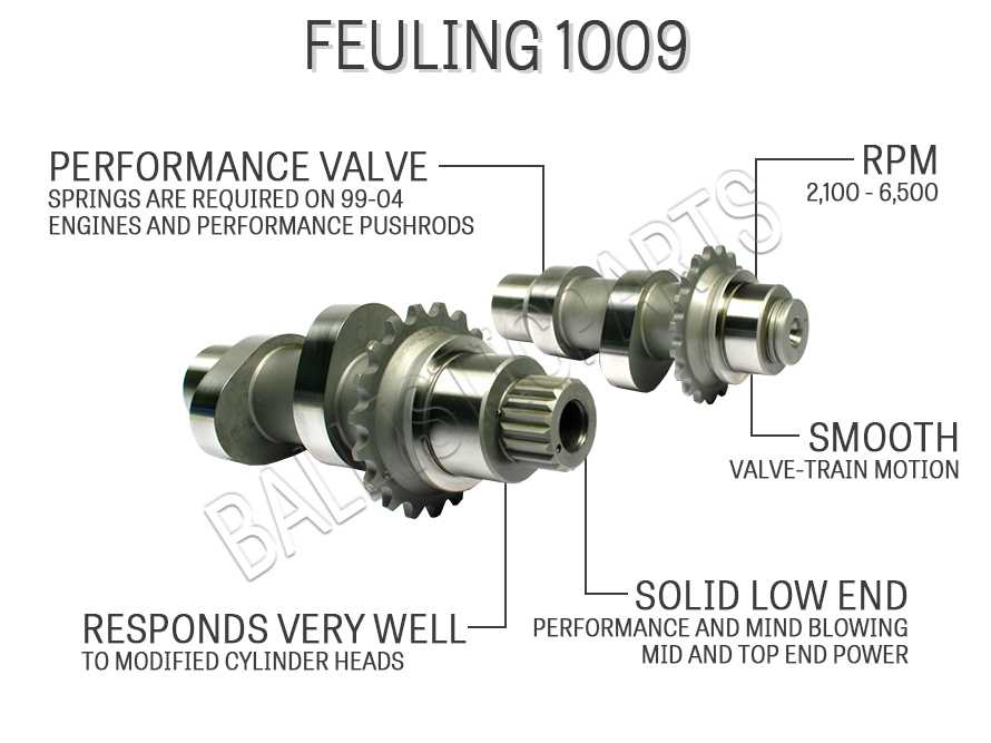 Feuling 1009