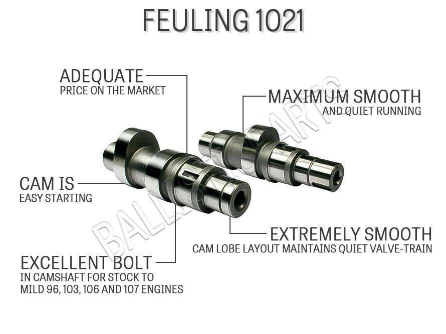 Feuling 1021