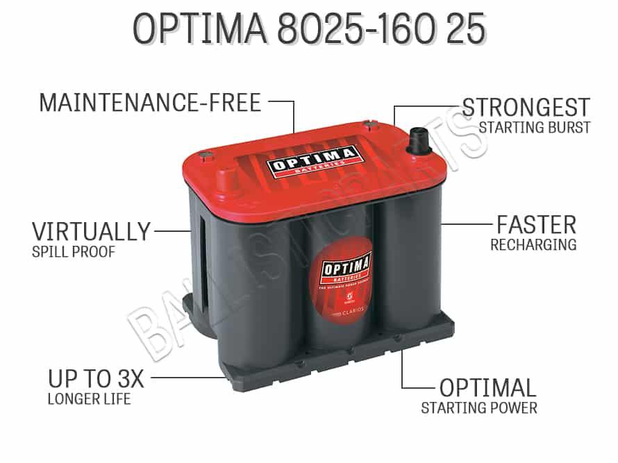 Optima 8025-160 25