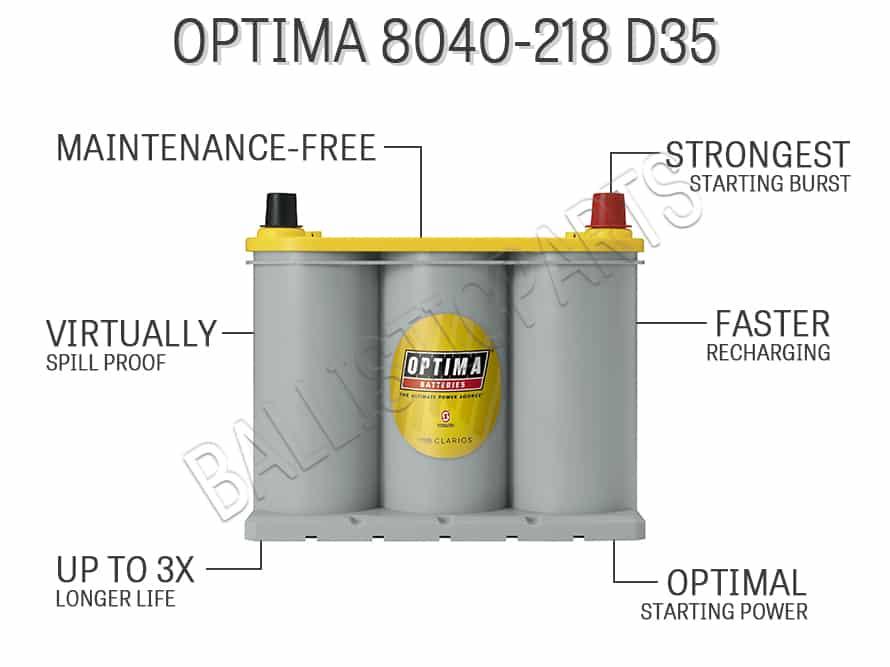 Optima 8040-218 D35