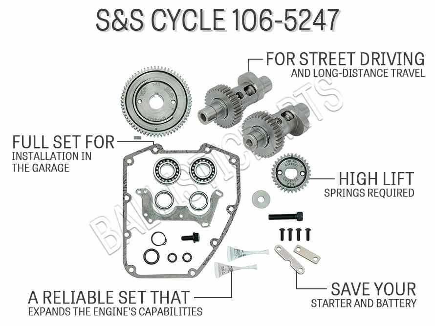 S&S Cycle 106-5247