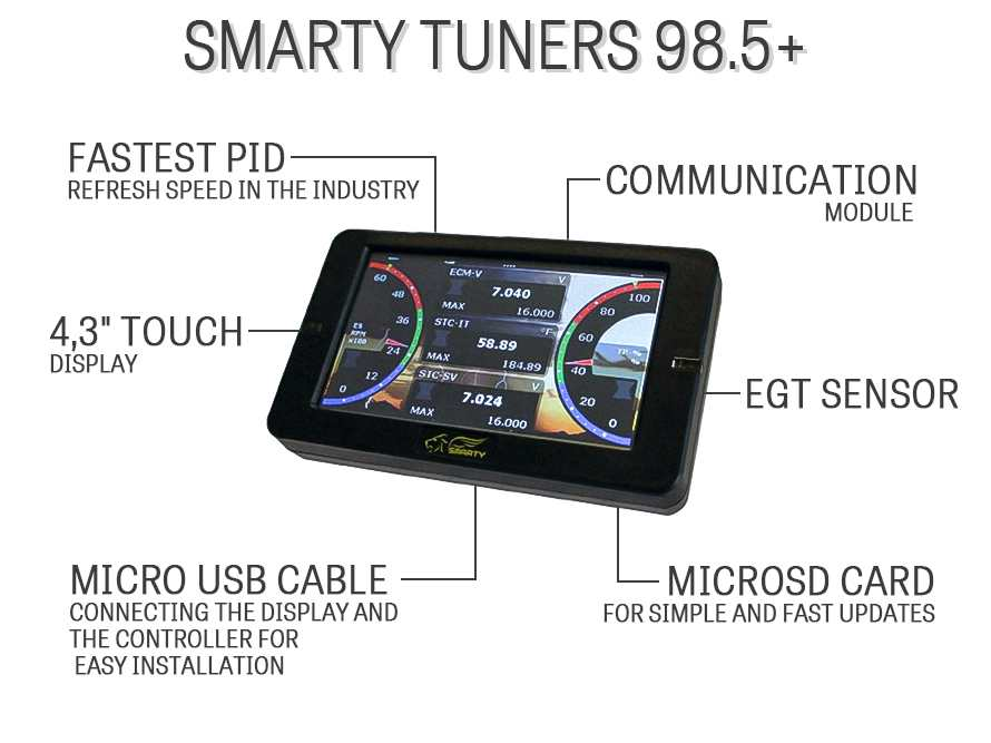 Smarty Tuners 98.5+