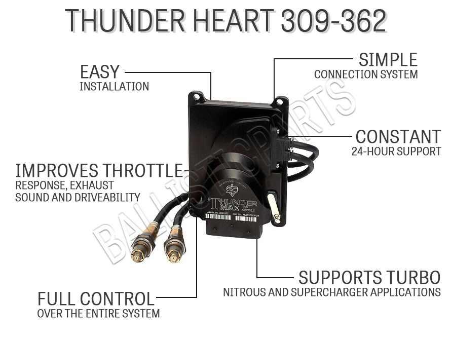 Thunder Heart 309-362