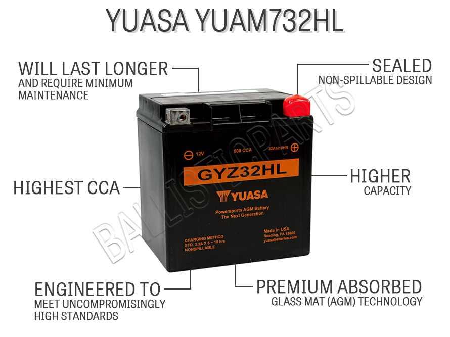 Yuasa YUAM732HL